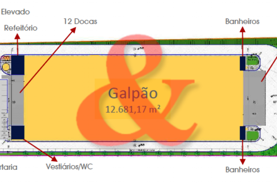 Locação galpão logístico industrial Jundiaí São Paulo